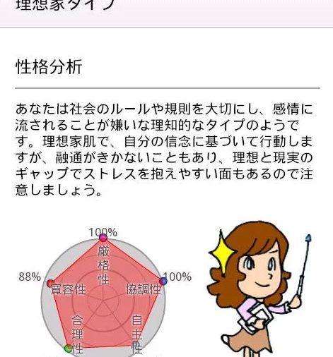 適職・適学チェックアプリ