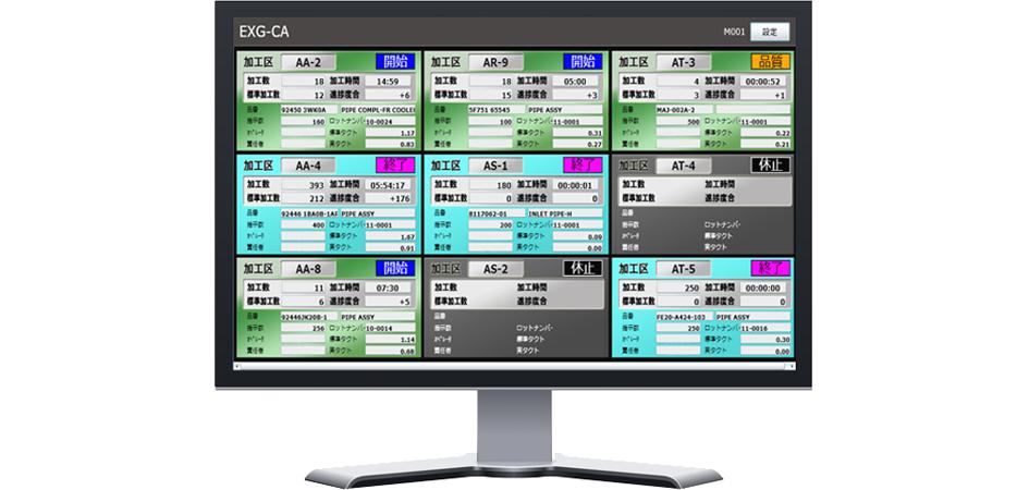 リアルタイムに収集した生産ライン情報をまとめて管理できるシステム(EXG-CA)